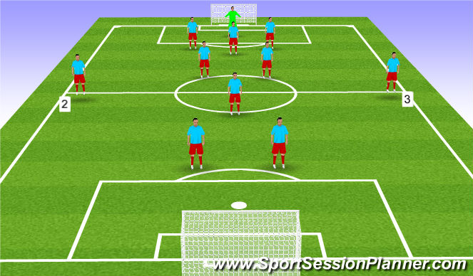 Football/Soccer Session Plan Drill (Colour): Wing Backs