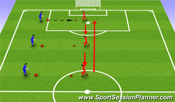Football/Soccer Session Plan Drill (Colour): Warm Up - Receiveing