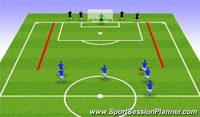 Football/Soccer Session Plan Drill (Colour): 3v2 Progression.