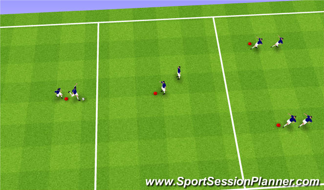 Football/Soccer Session Plan Drill (Colour): Y Shape Passing