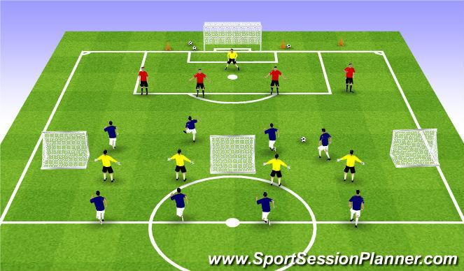 Football/Soccer Session Plan Drill (Colour): 4v4 flying rotations