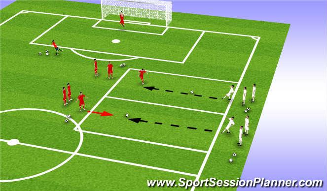 Football/Soccer Session Plan Drill (Colour): 1v1 2v2