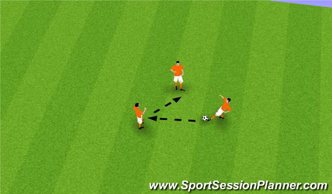 Football/Soccer Session Plan Drill (Colour): Quick Passes