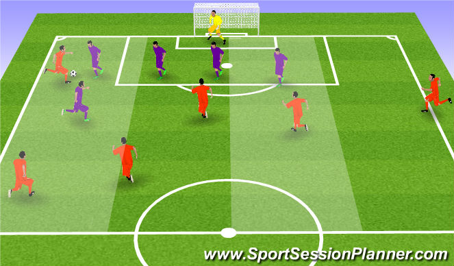 Football/Soccer Session Plan Drill (Colour): Part (a)