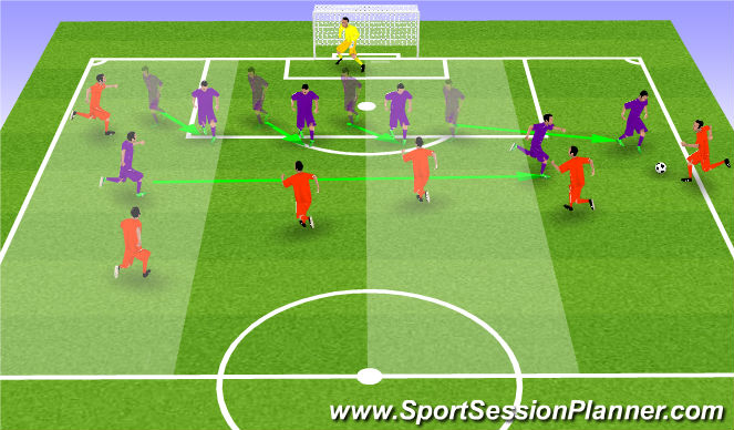 Football/Soccer Session Plan Drill (Colour): Part (b)