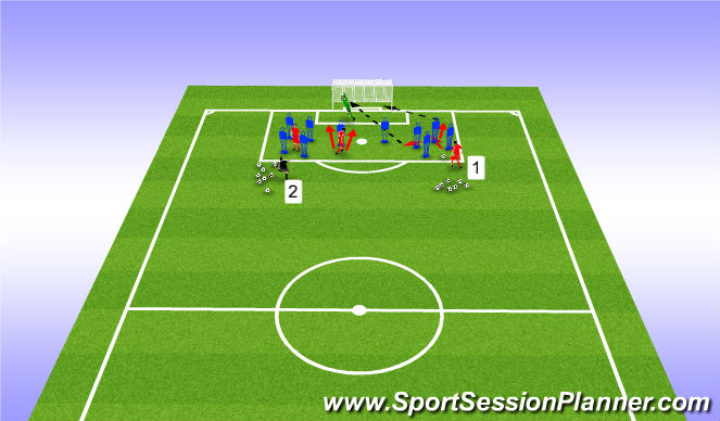 Football/Soccer Session Plan Drill (Colour): Shooting on the angle from inside R & LHS of the box