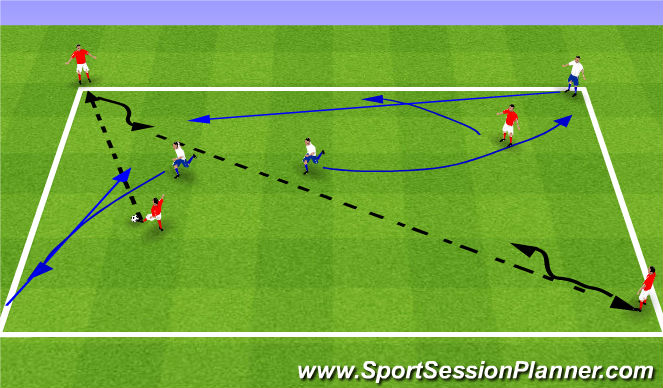Football/Soccer Session Plan Drill (Colour): SSG 4v4 game