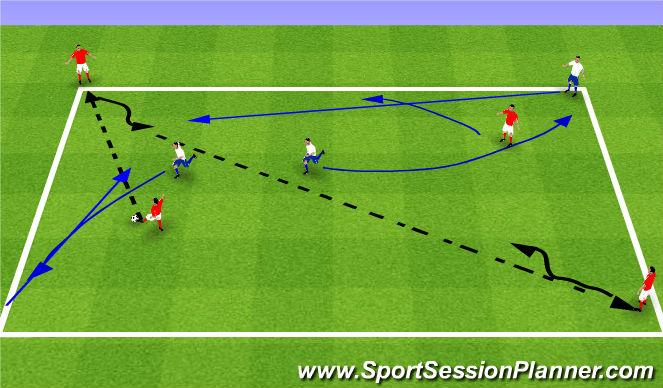 Football/Soccer Session Plan Drill (Colour): SSG 4v4 game