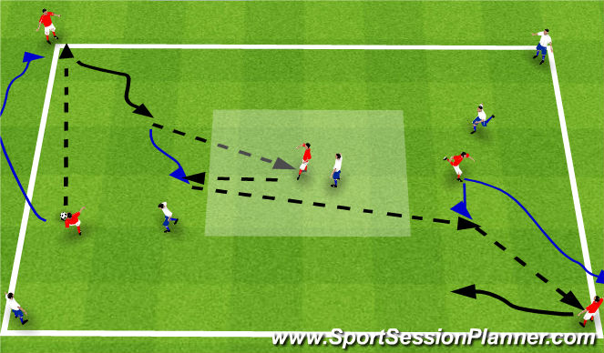 Football/Soccer Session Plan Drill (Colour): Progression 5v5 -> 6v6