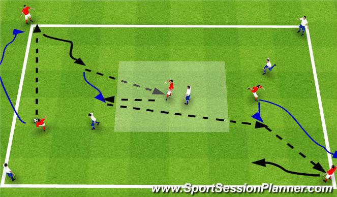 Football/Soccer Session Plan Drill (Colour): Progression 5v5 -> 6v6