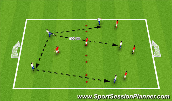 Football/Soccer Session Plan Drill (Colour): SSG Passing through the gates
