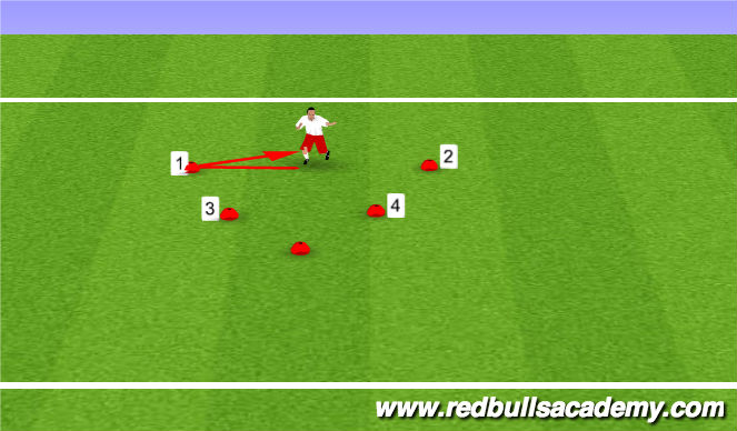 Football/Soccer Session Plan Drill (Colour): 3 Level Triangle