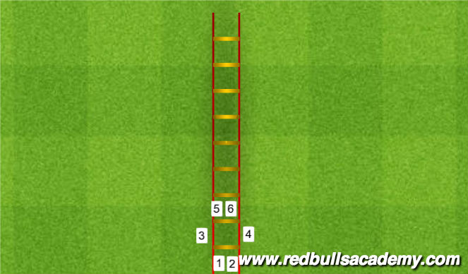Football/Soccer Session Plan Drill (Colour): In-Out Drill