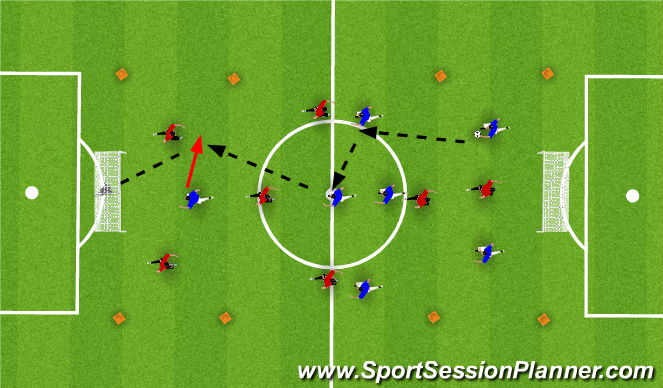 Football/Soccer Session Plan Drill (Colour): Game Situation