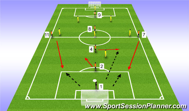 Football/Soccer Session Plan Drill (Colour): 1-4-1 (7v7)
