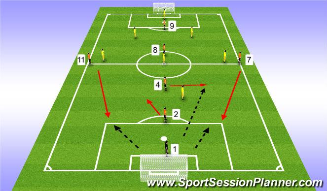 Football/Soccer Session Plan Drill (Colour): 1-4-1 (7v7)