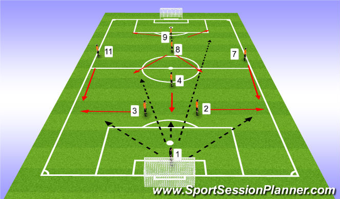 Football/Soccer Session Plan Drill (Colour): 2-4-1 (8v8)