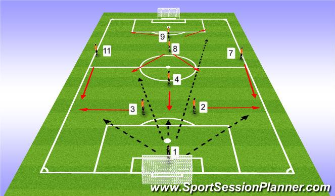 Football/Soccer Session Plan Drill (Colour): 2-4-1 (8v8)