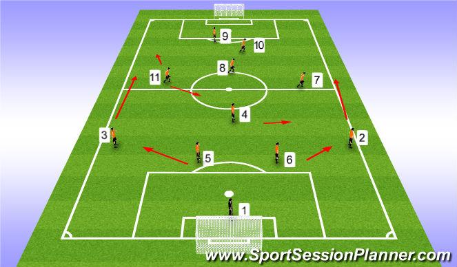 Football/Soccer Session Plan Drill (Colour): 4-4-2 Diamond (11v 11)