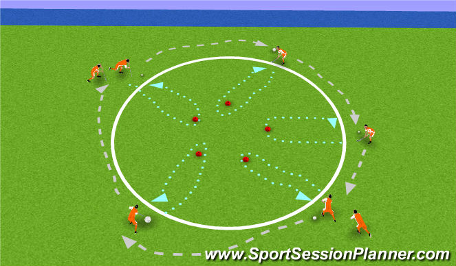 Hockey Session Plan Drill (Colour): warm up: B-all-in