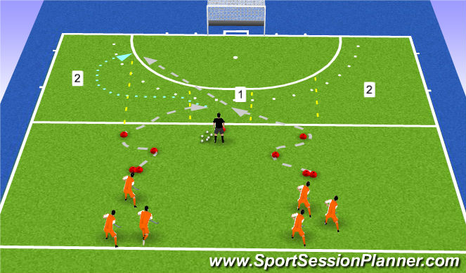 Hockey Session Plan Drill (Colour): 1v1 short