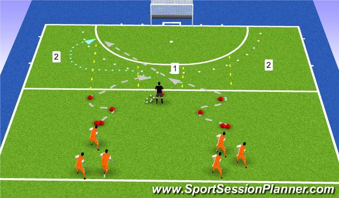 Hockey Session Plan Drill (Colour): 1v1 short