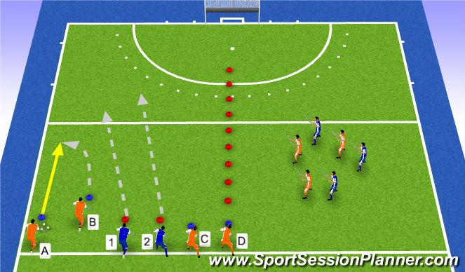 Hockey Session Plan Drill (Colour): 4v2