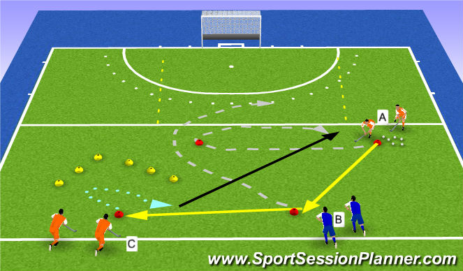 Hockey Session Plan Drill (Colour): 1v1 via back (long)