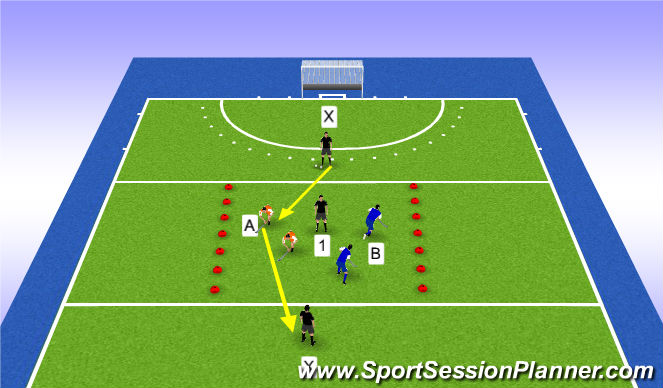 Hockey Session Plan Drill (Colour): out of the box