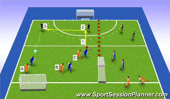 Hockey Session Plan Drill (Colour): 5v3 to 3v3