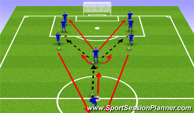 Football/Soccer Session Plan Drill (Colour): Screen 1- Passing/Recieving