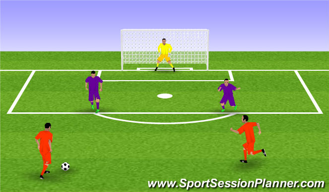 Football/Soccer Session Plan Drill (Colour): 2v2 Defending in Balance