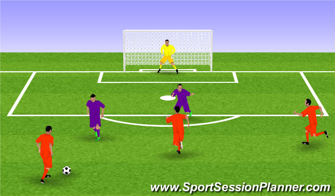 Football/Soccer Session Plan Drill (Colour): 3v2 Defending Outnumbered