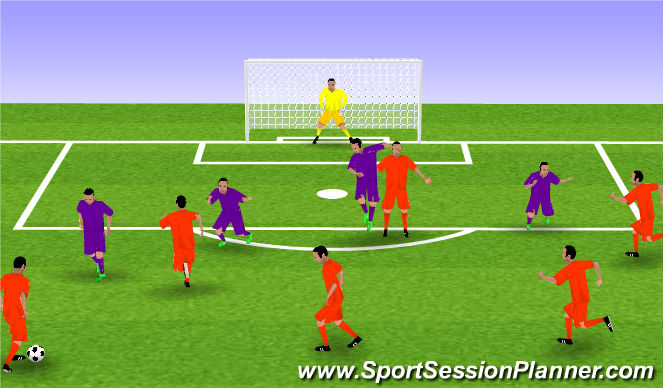 Football/Soccer Session Plan Drill (Colour): SSG - Defending Outnumbered