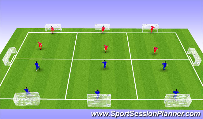 Football/Soccer Session Plan Drill (Colour): Halves