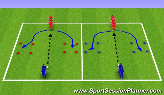 Football/Soccer Session Plan Drill (Colour): 1 v 1