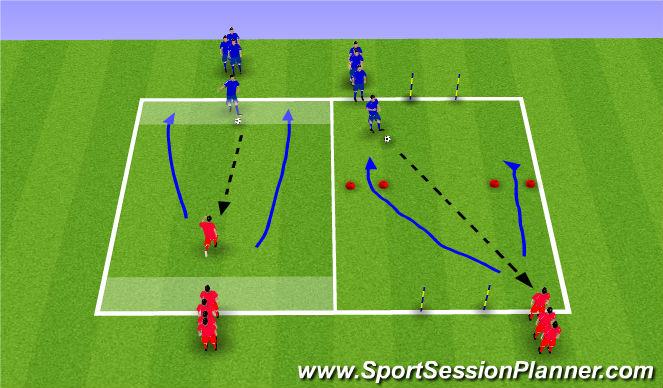Football/Soccer Session Plan Drill (Colour): 1 v 1 Practice