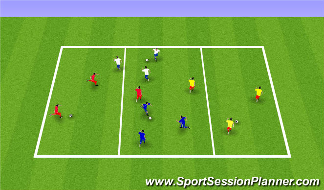 Football/Soccer Session Plan Drill (Colour): Passing - Thirds