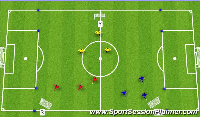 Football/Soccer Session Plan Drill (Colour): 3 team, 3 goal game
