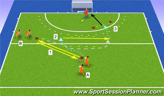 Hockey Session Plan Drill (Colour): overlap