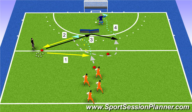 Hockey Session Plan Drill (Colour): turn & disconnect