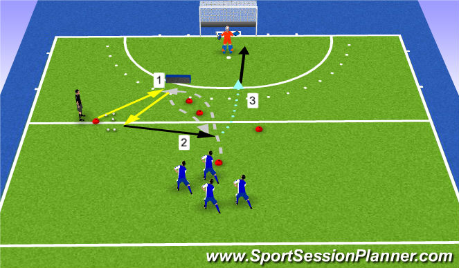 Hockey Session Plan Drill (Colour): combi combi