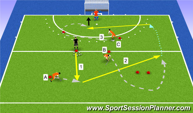 Hockey Session Plan Drill (Colour): transfer with crosses