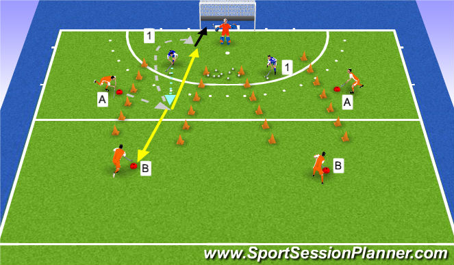 Hockey Session Plan Drill (Colour): 2v1 lead