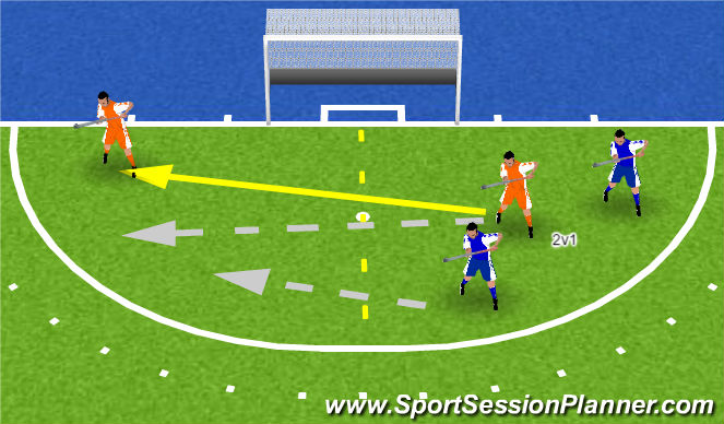 Hockey Session Plan Drill (Colour): 2v1 > 1v2