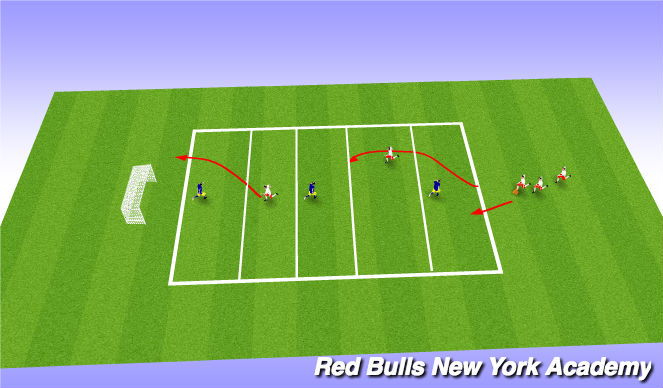 Football/Soccer Session Plan Drill (Colour): Warm Up Gauntlet