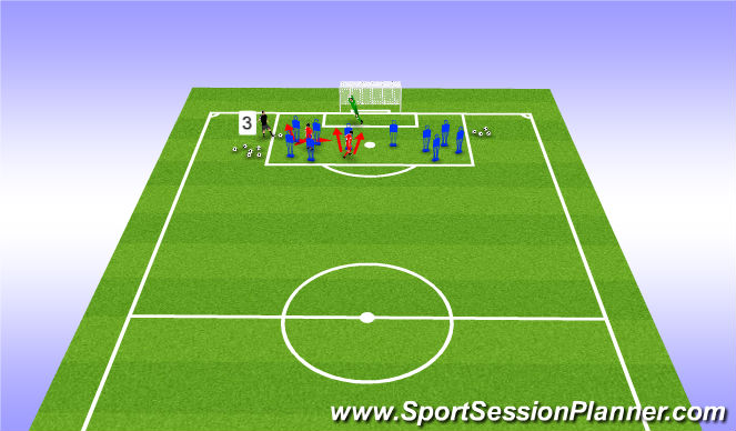 Football/Soccer Session Plan Drill (Colour): Shooting on the angle from inside the R & LHS of the box