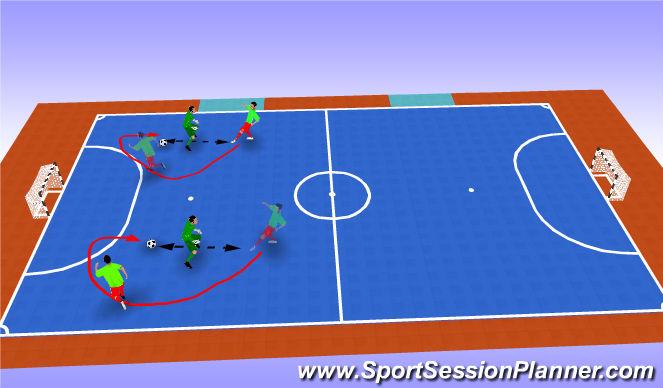 Futsal Session Plan Drill (Colour): HABILIDADES Y CAPACIDADES BÁSICAS