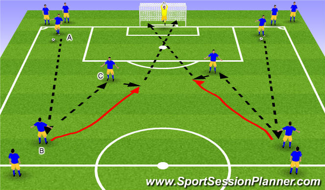 Football/Soccer Session Plan Drill (Colour): ADP GU9'S Aug 9th
