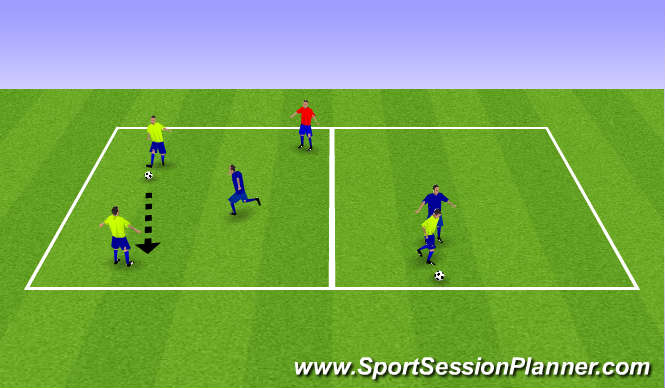 Football/Soccer Session Plan Drill (Colour): 1v1/2v1/3v1